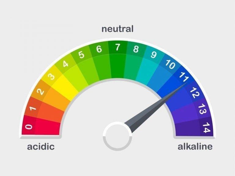 diagram of pH scale
